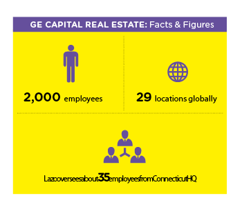 Screen shot GE Capital