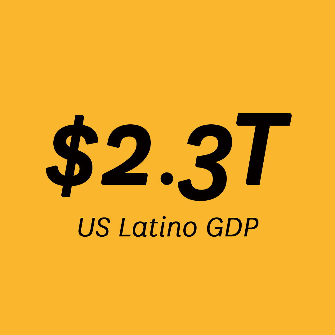 US Latino GDP $2.3T